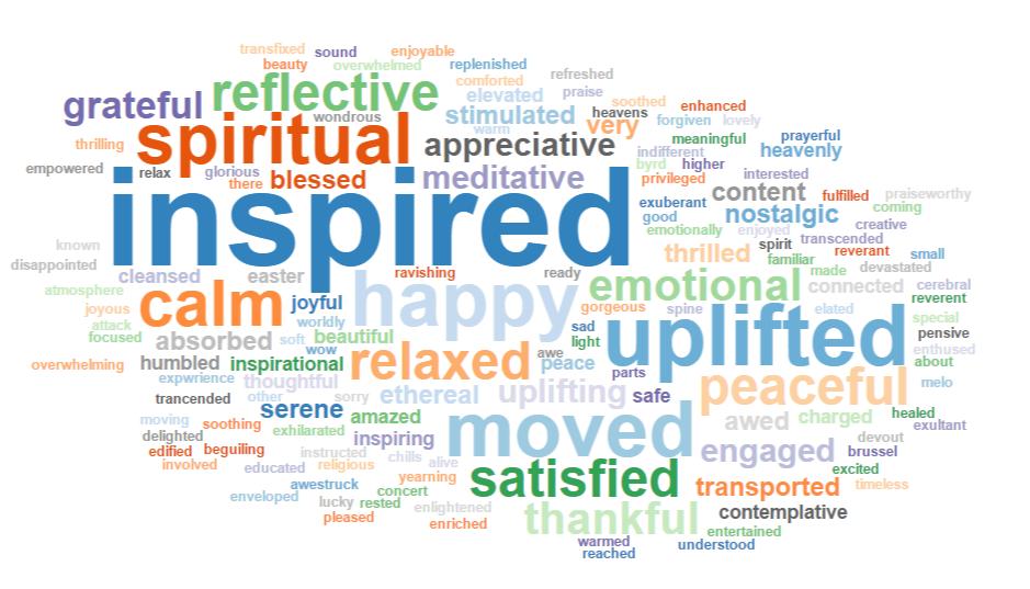 Sacred Music 2016 word cloud